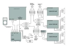 pa speaker wiring diagrams wiring diagrams best pa system wiring diagram schematics wiring diagram crutchfield wiring diagrams pa speaker wiring diagrams