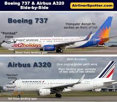 Boeing Aircraft Size Chart Airbus And Boeing Airliner Side By Side Comparisons