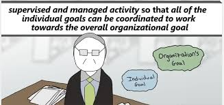 Mbe vs mbo (by roshan budhathoki, nepal) mbo: Difference Between Mbo Vs Mbe Management By Objectives Vs Management By Exception Difference Between