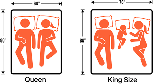 Queen Size King Vs Queen Dimensions Tomorrow Sleep King Vs Queen Mattress Size Guide Comparison Queen Vs King