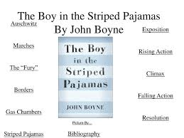 thesis for boy in the striped pajamas disney pixar thesis thesis for boy in the striped pajamas