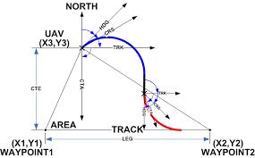 navdiagram gif Residential Electrical Wiring Diagrams at X3 Ucav Wiring Diagram