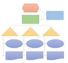 Restaurant Organizational Chart Job Description Restaurant Organizational Chart Template Sample Video