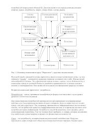 Маркетинг с другими дисциплинами Энциклопедия по экономике Основные взаимосвязи курса Маркетинг с другими дисциплинами