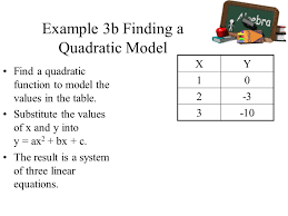 quadratic equations and functions ppt how to find the quadratic equation from a table of values jennarocca