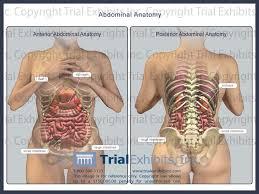 abdominal pain left side