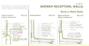 installing cement board in shower install board installing backer board in shower installing cement board over