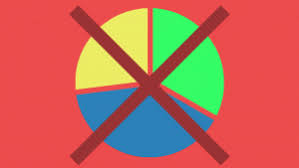 Use This Instead Of The Pie Chart Xelplus Leila Gharani