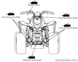 kymco mongoose 250 atv online service manual cyclepedia kymco mongoose 250 lubrication points