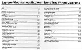 2010fordexplorermountaineerowd toc jpg 2003 ford explorer window wiring diagram wiring diagram 1207 x 732