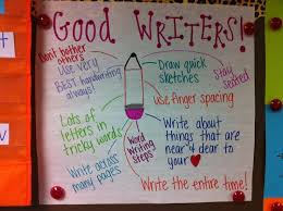 Good Writers Launching The Workshop Writing Anchor Charts