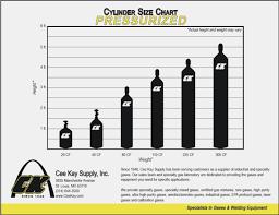 Studious Welding Gas Tank Size Chart Usa Oxygen Cylinder