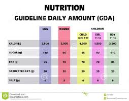 Food Calorie Chart Templates Precise Baby Calories Per Day Chart