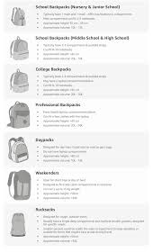 Backpack Volume Chart Amazon In Backpacks Size Guide Bags Wallets And Luggage