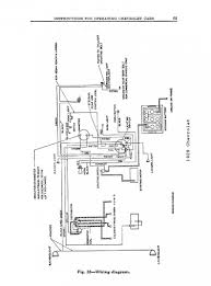1975 chevy c10 wiring diagram wire center • 1985 chevy truck chevy wiring diagrams 1985 chevy truck steering column diagram