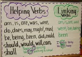 Verb Anchor Chart 4th Grade Helping Verbs And Linking Verbs Anchor Chart Linking Verbs