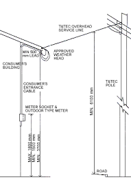 trinidad and tobago electricity commission wiring for light and trinidad and tobago electricity commission fig1 typical overhead service line