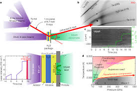 Nanosecond X Ray Diffraction Of Shock Compressed Superionic