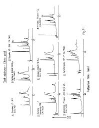 Ep0206792a2 High Performance Liquid Chromatography Mobile