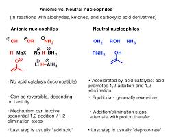 Carbonyl Chemistry Anionic Versus Neutral Nucleophiles