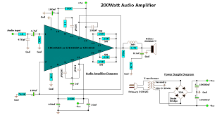 amplifier high input wiring diagram amplifier automotive wiring high input wiring diagram 200watt audio amplifier