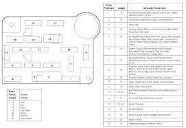 where can i find a ford e350 fuse panel diagram 2006 e350 fuse box location E350 Fuse Box #33