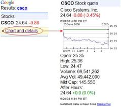 Official Google Blog More Realtime Quotes On Google Finance Stunning Google Finance Stock Quotes