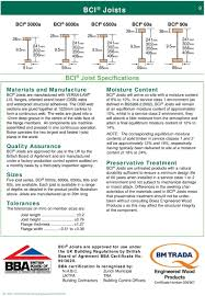 Bci Floor Joist Span Chart A Technical Guide For Floor Roof Framing Construction