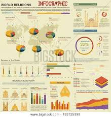 Pie Chart Religions Of The World Retro Stylized World Vector Photo Free Trial Bigstock