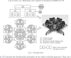 Patterns Of Behavior Delectable Architectural Concepts And Design Patterns For Behavior Modeling And