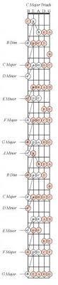 Bass Guitar Chart 5 String Bass Guitar Notes Chart Www Bedowntowndaytona Com