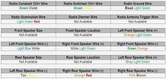 ford f 250 radio wiring diagram basic wiring schematic 2003 Ford Expedition Radio Wiring Diagram wiring diagram ford f250 radio simple wiring diagram 2006 ford f 250 wiring diagram ford f 250 radio wiring diagram
