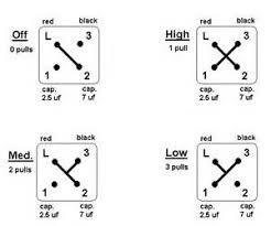 similiar speed wire switch wiring diagram keywords speed fan wiring diagrams ceiling fan speed switch wiring diagram
