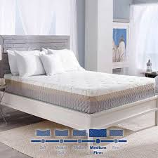 novaform comfort grande king. member only item novaform comfort grande king