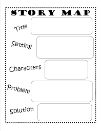 Story Template Beginning Middle End Story Map Template Beginning Middle End Story Map Template