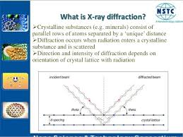X Ray Diffraction Technique