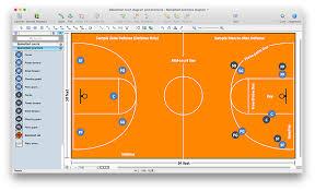 How To Make A Basketball Court Diagram Basketball Court