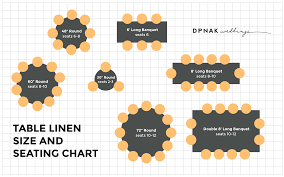 table linen size chart