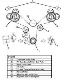 isuzu rodeo engine diagram isuzu wiring diagrams