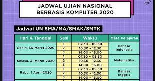 Rincian yang saya kutip adalah sebagai berikut : Prediksi Soal Un 2020 Sastra Indonesia Sma Jurusan Bahasa Dan Pembahasannya Job Fair Lowongan Kerja 2020 Lulusan Smk Lulusan Sma Smp