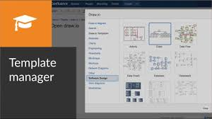 Draw Io Org Chart Template How To Use The Draw Io Template Manager To Quickly Start Diagramming