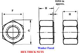 Hex Nut Dimensions Chart Hex Thick Nut Dimensions