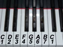 Piano Note Number Chart Piano Lesson What Is The Number System When Learning To