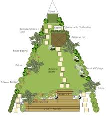 Small Picture Canberra Landscape Plans Garden Design Canberra
