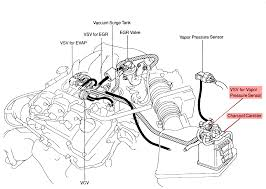 toyota avalon engine diagram toyota wiring diagrams online