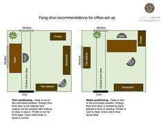 feng shui home office attic. if you are setting up a home office consider these feng shui tips to boost attic