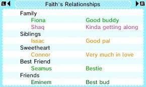 Relationships Tomodachi Life Wiki Fandom