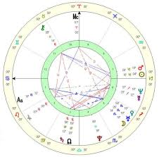Reading Your Natal Chart Benebell Wen