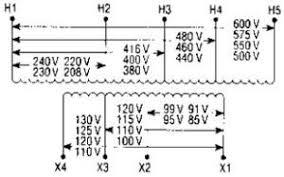 sdmo manual transfer switch wiring diagram wiring diagrams sdmo manual transfer switch wiring diagram