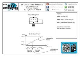 harness diagram besides engine wiring harness diagram on ls3 gm harness diagram besides engine wiring harness diagram on ls3 gm map